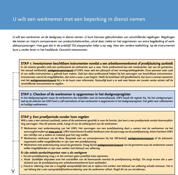 stappenplan-werknemer-met-een-beperking-in-dienst-nemen